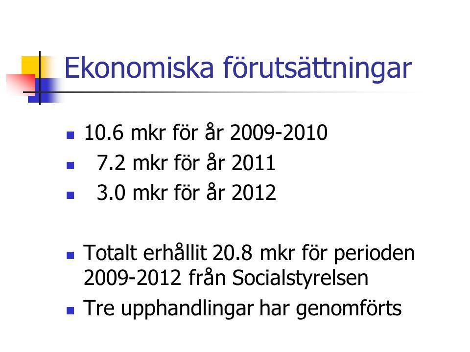 Ekonomiska förutsättningar  10.6 mkr för år 2009-2010  7.2 mkr för år 2011  3.0 mkr för år 2012  Totalt erhållit 20.8 mkr för perioden 2009-2012 f