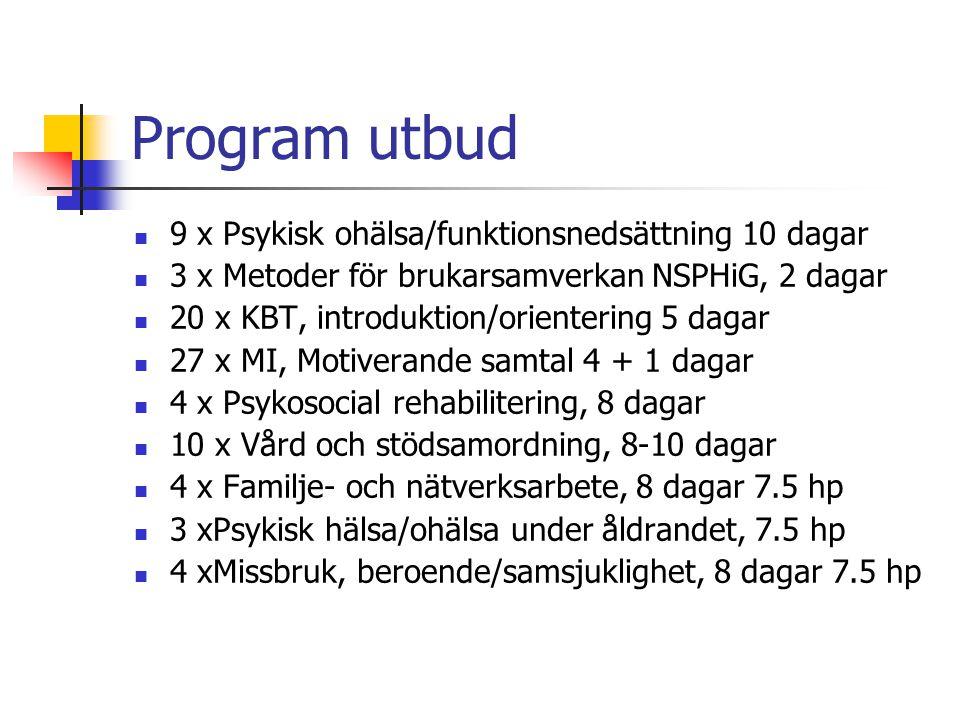 Program utbud  9 x Psykisk ohälsa/funktionsnedsättning 10 dagar  3 x Metoder för brukarsamverkan NSPHiG, 2 dagar  20 x KBT, introduktion/orienterin
