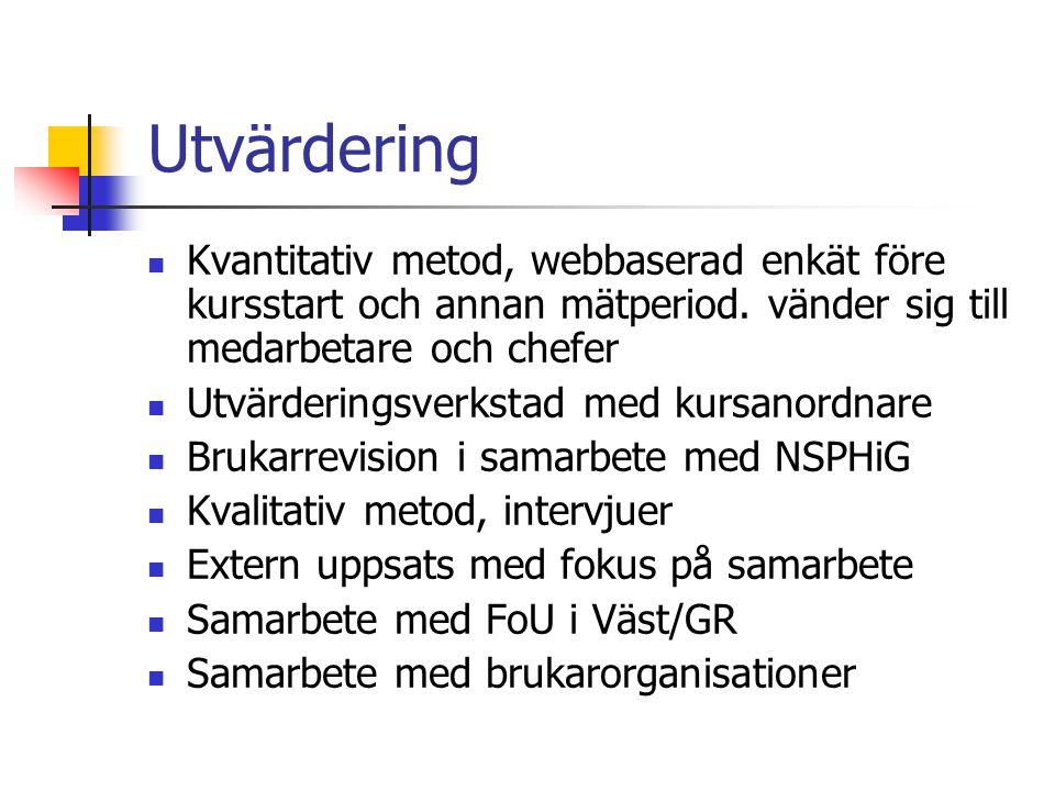 Utvärdering  Kvantitativ metod, webbaserad enkät före kursstart och annan mätperiod. vänder sig till medarbetare och chefer  Utvärderingsverkstad me