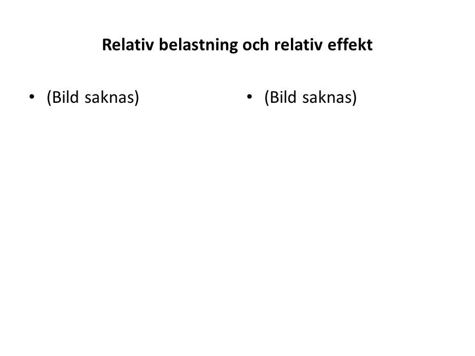 Relativ belastning och relativ effekt • (Bild saknas)