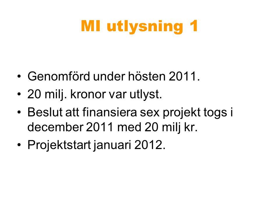 MI utlysning 1 •Genomförd under hösten 2011. •20 milj. kronor var utlyst. •Beslut att finansiera sex projekt togs i december 2011 med 20 milj kr. •Pro