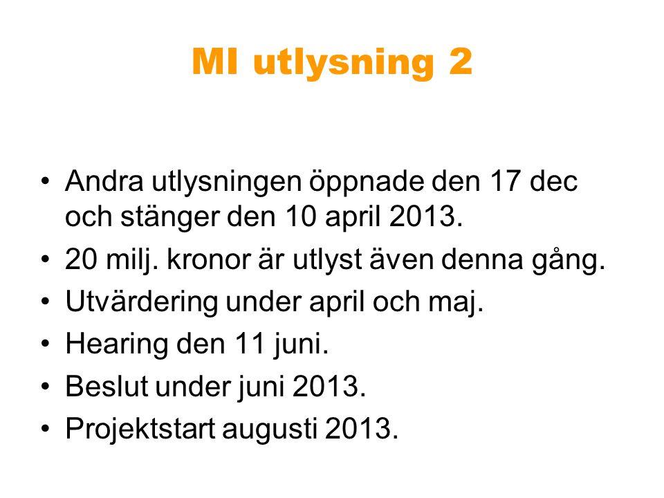 MI utlysning 2 •Andra utlysningen öppnade den 17 dec och stänger den 10 april 2013. •20 milj. kronor är utlyst även denna gång. •Utvärdering under apr