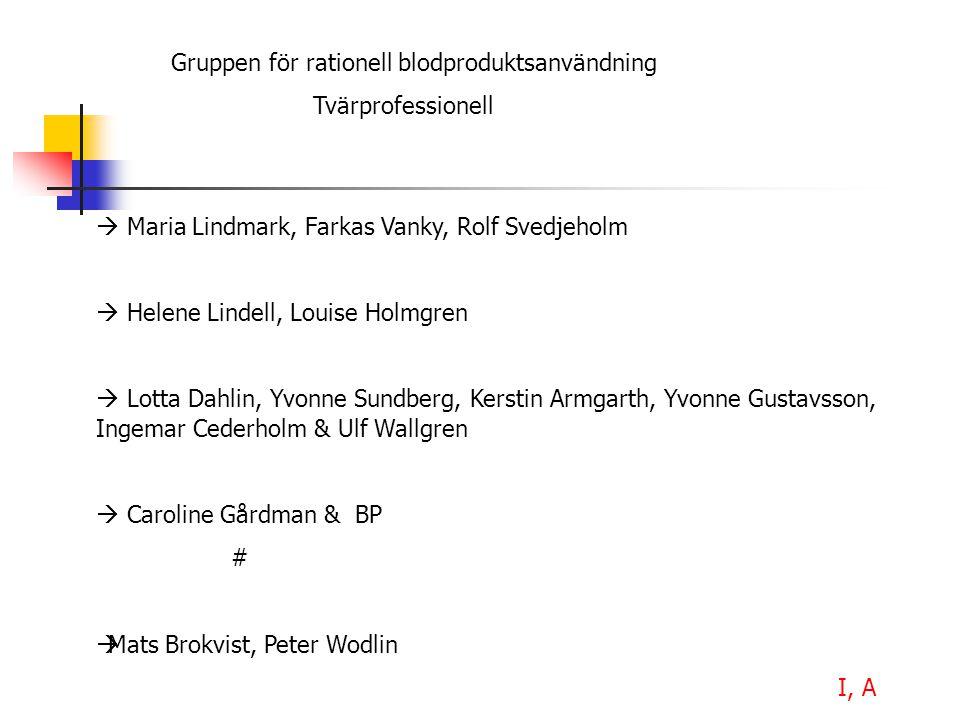  Maria Lindmark, Farkas Vanky, Rolf Svedjeholm  Helene Lindell, Louise Holmgren  Lotta Dahlin, Yvonne Sundberg, Kerstin Armgarth, Yvonne Gustavsson