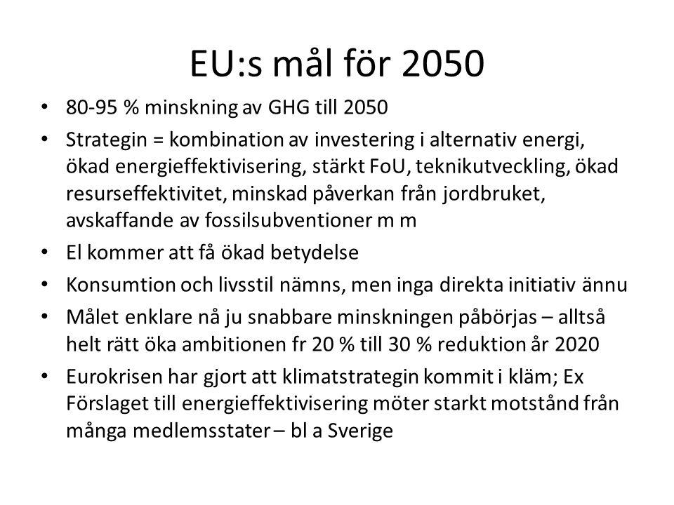 EU:s mål för 2050 • 80-95 % minskning av GHG till 2050 • Strategin = kombination av investering i alternativ energi, ökad energieffektivisering, stärk