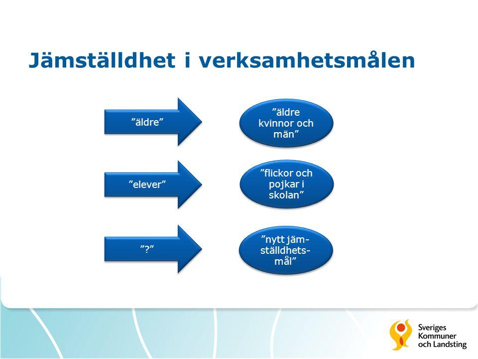 """Jämställdhet i verksamhetsmålen """"äldre kvinnor och män"""" """"elever"""" """"flickor och pojkar i skolan"""" """"äldre"""" """"?"""" """"nytt jäm- ställdhets- mål"""""""