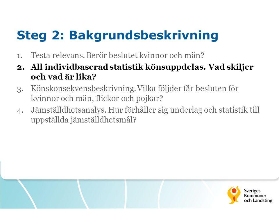 Steg 2: Exempel Trygghetsundersökning Elevers trygghet Ekonomiskt bistånd Brukarenkäter Ungdomars fritid Bibliotek Eget exempel