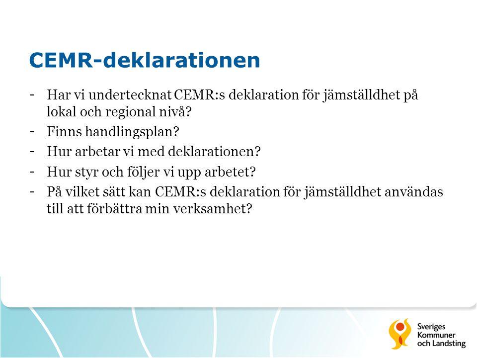 CEMR-deklarationen - Har vi undertecknat CEMR:s deklaration för jämställdhet på lokal och regional nivå? - Finns handlingsplan? - Hur arbetar vi med d