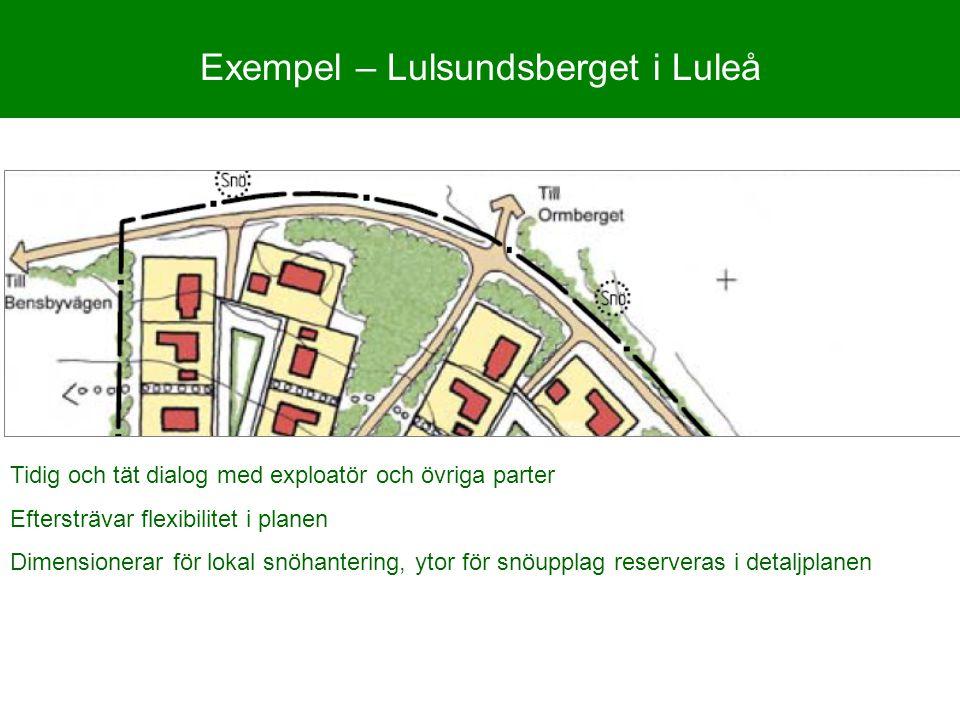 Exempel – Lulsundsberget i Luleå Tidig och tät dialog med exploatör och övriga parter Eftersträvar flexibilitet i planen Dimensionerar för lokal snöha