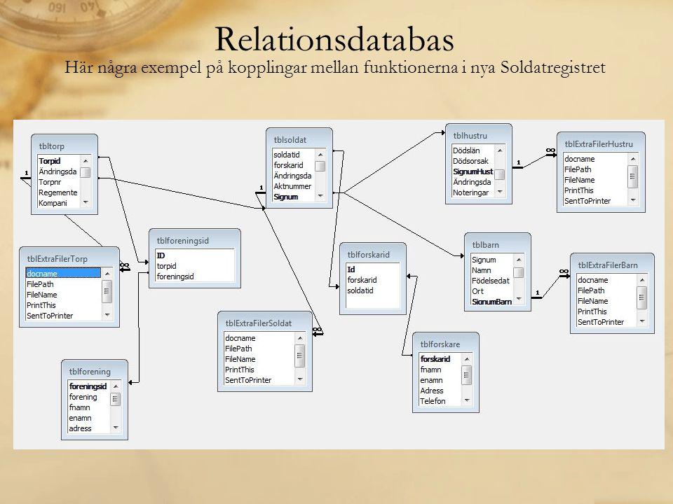 Relationsdatabas Här några exempel på kopplingar mellan funktionerna i nya Soldatregistret
