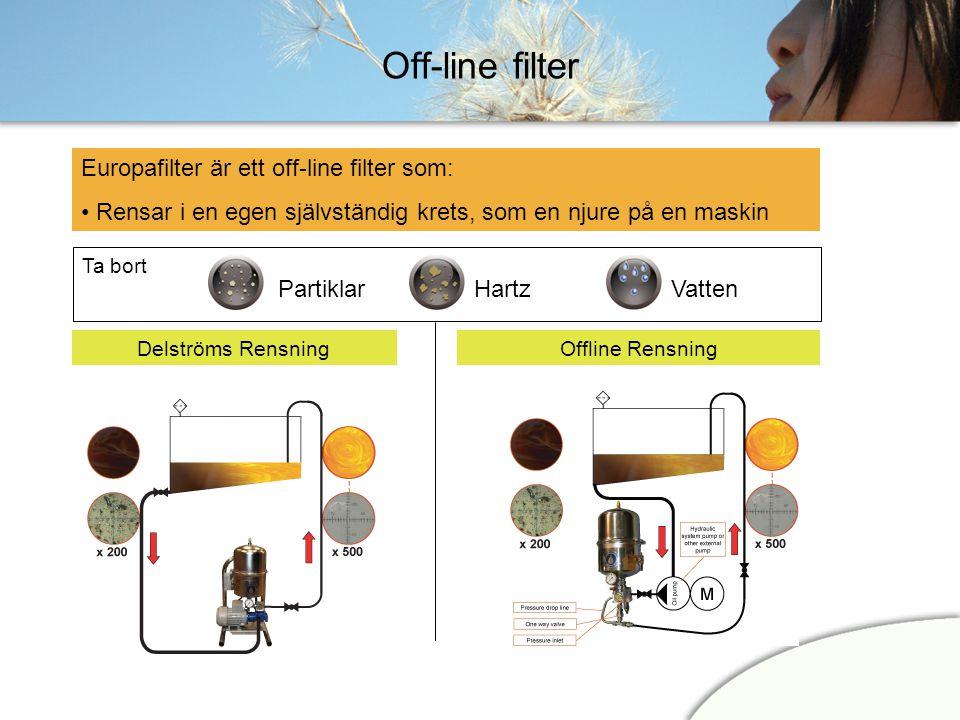 Off-line filter Europafilter är ett off-line filter som: • Rensar i en egen självständig krets, som en njure på en maskin Delströms RensningOffline Re