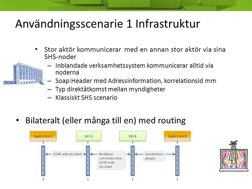 Användningsscenarie 1 Infrastruktur • Stor aktör kommunicerar med en annan stor aktör via sina SHS-noder – Inblandade verksamhetssystem kommunicerar a