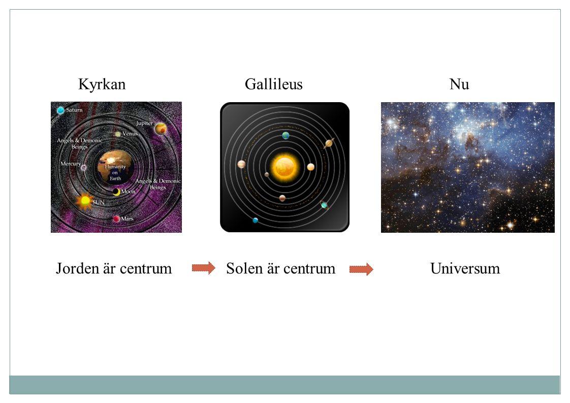 Jorden är centrum Solen är centrum Universum Kyrkan Gallileus Nu
