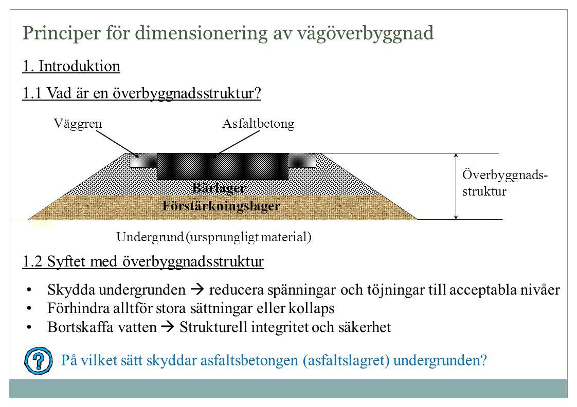 1. Introduktion 1.1 Vad är en överbyggnadsstruktur? Förstärkningslager Bärlager Undergrund (ursprungligt material) Överbyggnads- struktur Asfaltbetong