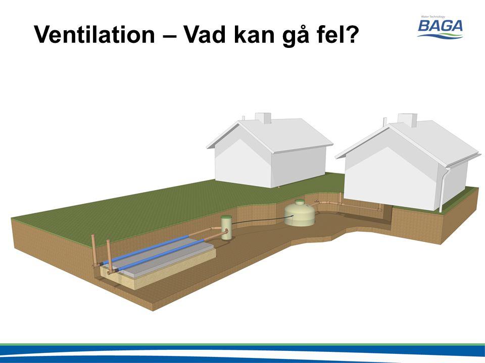 Ventilation – Vad kan gå fel?