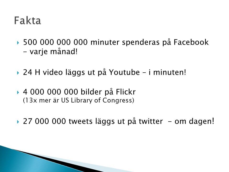  500 000 000 000 minuter spenderas på Facebook - varje månad.