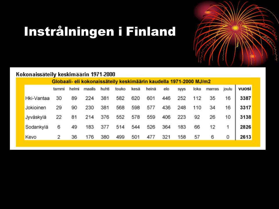 Instrålningen i Finland