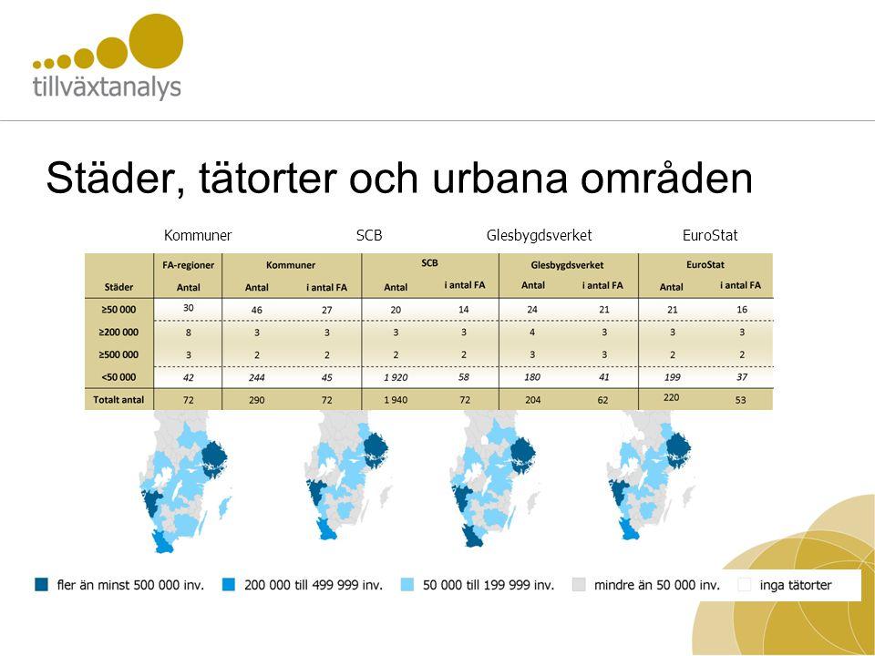 KommunerSCBGlesbygdsverketEuroStat Städer, tätorter och urbana områden