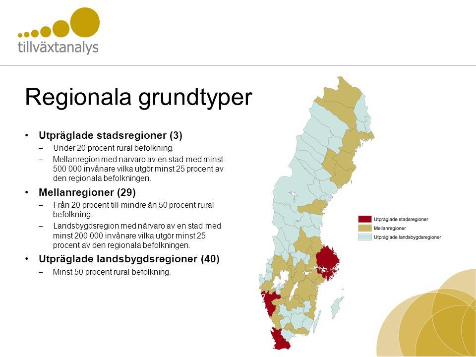 Regionala grundtyper •Utpräglade stadsregioner (3) –Under 20 procent rural befolkning. –Mellanregion med närvaro av en stad med minst 500 000 invånare