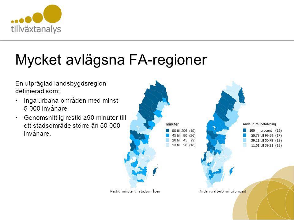 Mycket avlägsna FA-regioner Restid i minuter till stadsområdenAndel rural befolkning i procent En utpräglad landsbygdsregion definierad som: •Inga urb