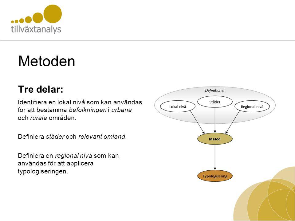 Metoden Tre delar: Identifiera en lokal nivå som kan användas för att bestämma befolkningen i urbana och rurala områden. Definiera städer och relevant