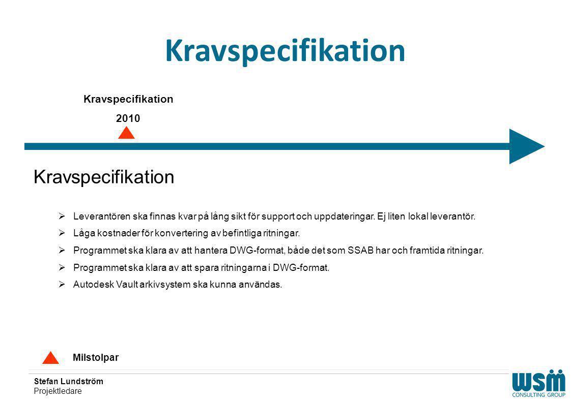 Stefan Lundström Projektledare Kravspecifikation Milstolpar Kravspecifikation 2010 Kravspecifikation  Leverantören ska finnas kvar på lång sikt för s