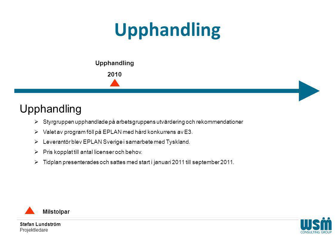 Stefan Lundström Projektledare Upphandling Milstolpar Upphandling 2010 Upphandling  Styrgruppen upphandlade på arbetsgruppens utvärdering och rekomme