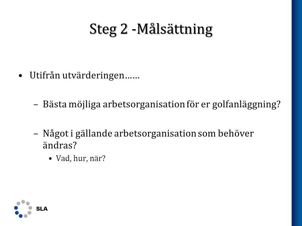 Steg 2 -Målsättning •Utifrån utvärderingen…… –Bästa möjliga arbetsorganisation för er golfanläggning? –Något i gällande arbetsorganisation som behöver