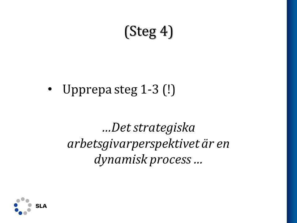 (Steg 4) • Upprepa steg 1-3 (!) …Det strategiska arbetsgivarperspektivet är en dynamisk process …