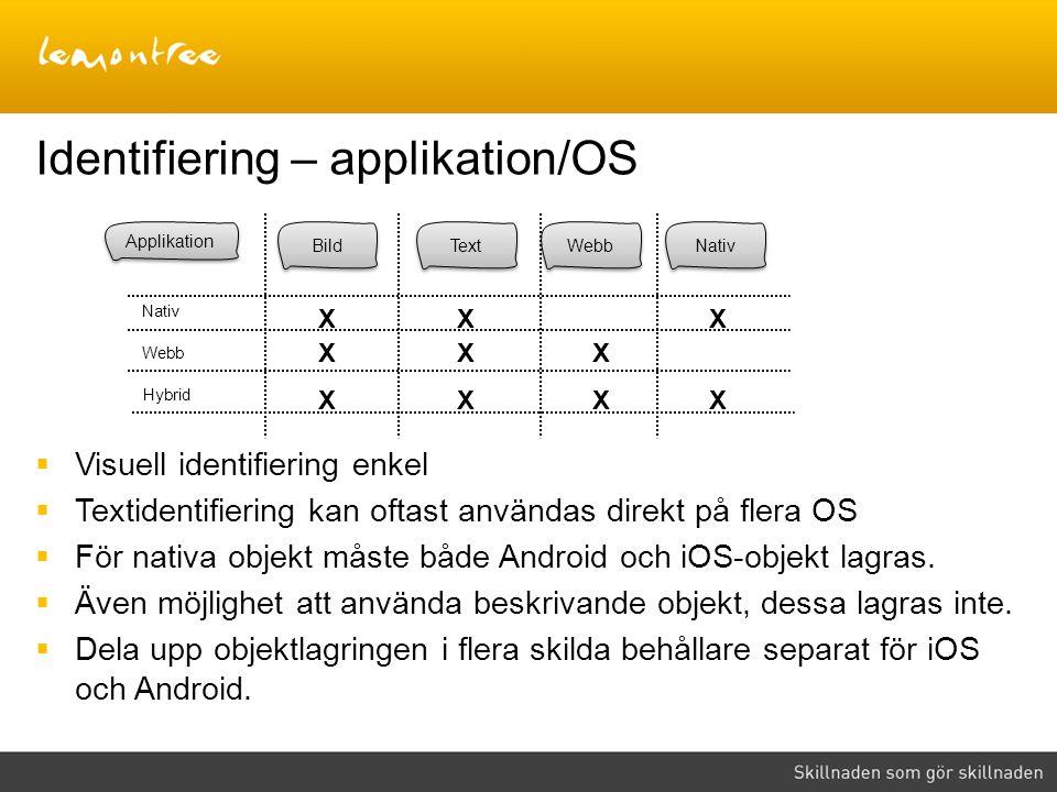 Identifiering – applikation/OS Applikation Nativ Bild Webb Hybrid X X X Text Webb Nativ X X X X X X X  Visuell identifiering enkel  Textidentifierin