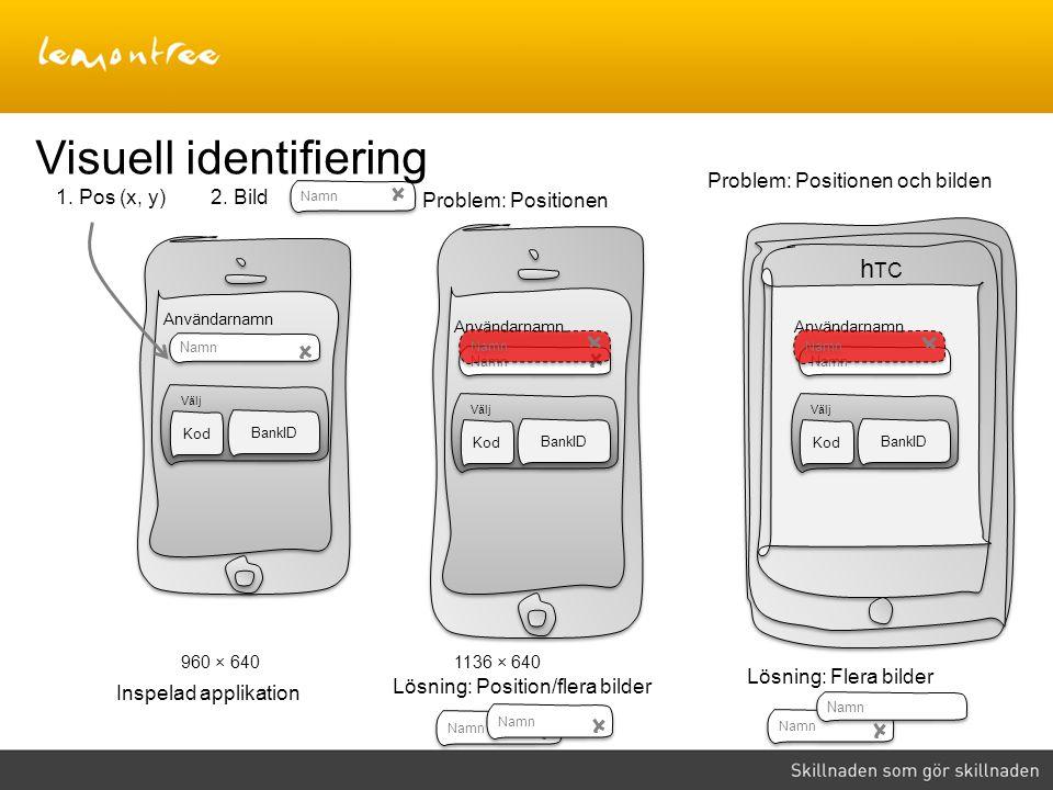 Visuell identifiering 960 × 640 1. Pos (x, y)2. Bild Namn Inspelad applikation Välj Kod BankID Användarnamn Namn 1136 × 640 Välj Kod BankID Användarna