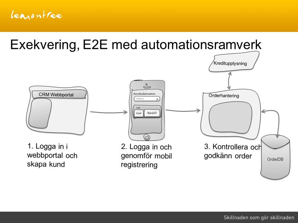 Exekvering, E2E med automationsramverk CRM Webbportal 1. Logga in i webbportal och skapa kund 2. Logga in och genomför mobil registrering Orderhanteri