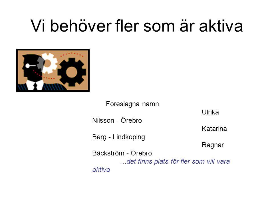 Vi behöver fler som är aktiva Föreslagna namn Ulrika Nilsson - Örebro Katarina Berg - Lindköping Ragnar Bäckström - Örebro …det finns plats för fler s