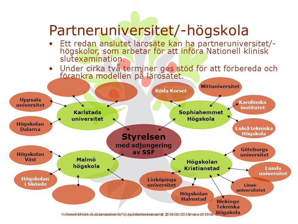 Nationell klinisk slutexamination för sjuksköterskeexamen © 2006-02-15/version 2010-10-07 Lund Nationell klinisk slutexamination för sjuksköterskeexam