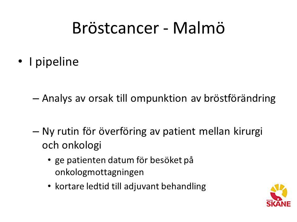 Bröstcancer - Malmö • I pipeline – Analys av orsak till ompunktion av bröstförändring – Ny rutin för överföring av patient mellan kirurgi och onkologi • ge patienten datum för besöket på onkologmottagningen • kortare ledtid till adjuvant behandling