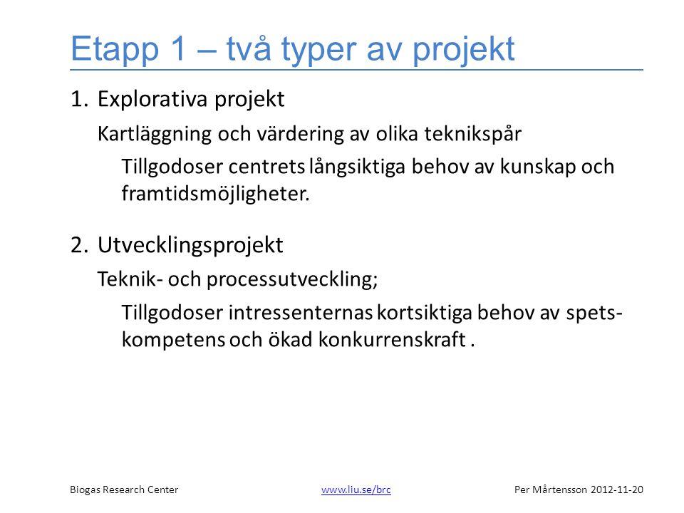 Biogas Research Centerwww.liu.se/brcPer Mårtensson 2012-11-20www.liu.se/brc Etapp 1 – två typer av projekt 1.Explorativa projekt Kartläggning och värdering av olika teknikspår Tillgodoser centrets långsiktiga behov av kunskap och framtidsmöjligheter.
