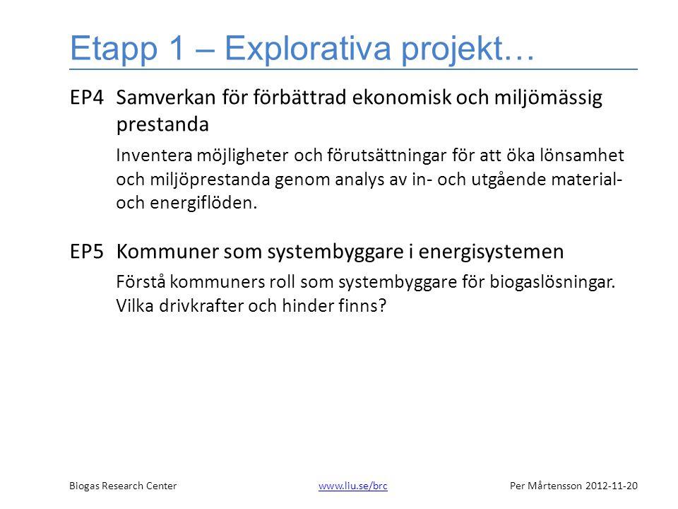 Biogas Research Centerwww.liu.se/brcPer Mårtensson 2012-11-20www.liu.se/brc Etapp 1 – Explorativa projekt… EP4Samverkan för förbättrad ekonomisk och miljömässig prestanda Inventera möjligheter och förutsättningar för att öka lönsamhet och miljöprestanda genom analys av in- och utgående material- och energiflöden.