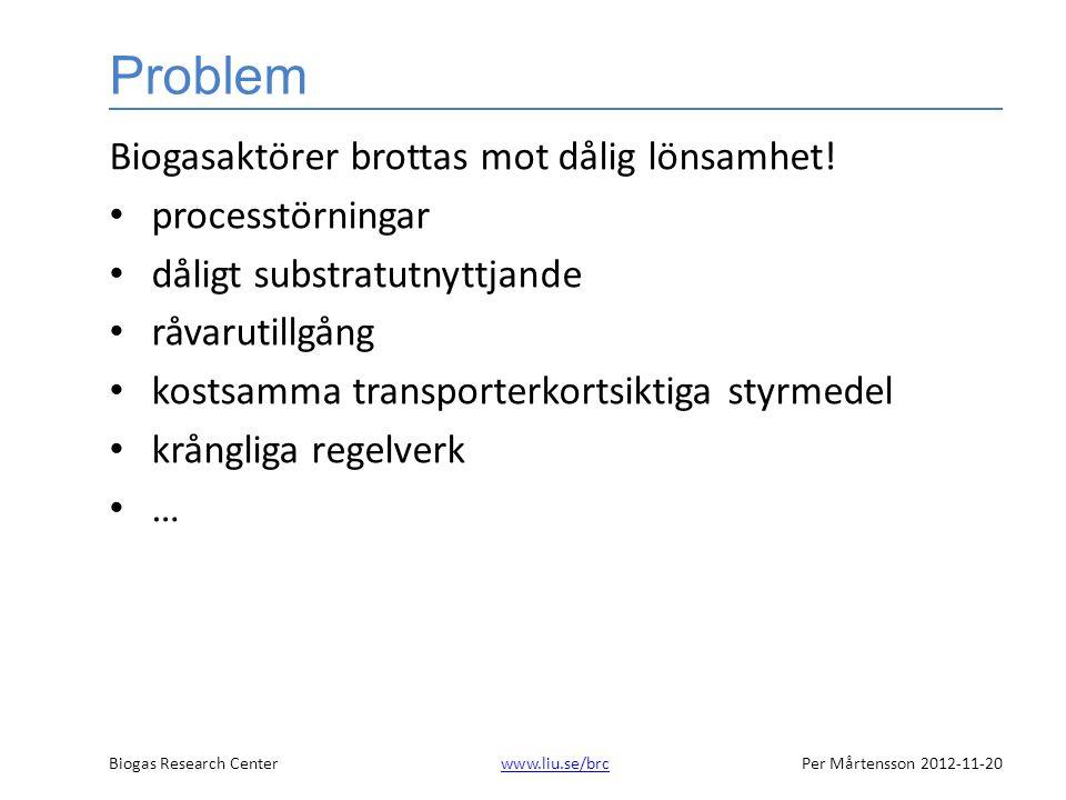 Biogas Research Centerwww.liu.se/brcPer Mårtensson 2012-11-20www.liu.se/brc Varför BRC.