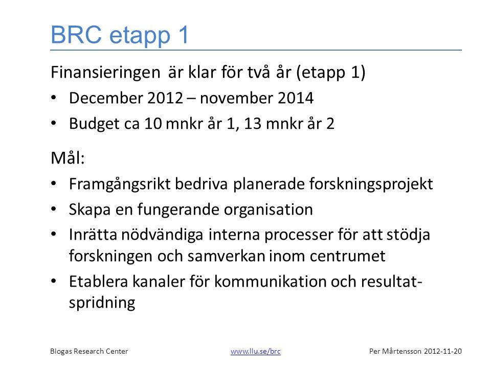 Biogas Research Centerwww.liu.se/brcPer Mårtensson 2012-11-20www.liu.se/brc BRC etapp 1 Finansieringen är klar för två år (etapp 1) • December 2012 – november 2014 • Budget ca 10 mnkr år 1, 13 mnkr år 2 Mål: • Framgångsrikt bedriva planerade forskningsprojekt • Skapa en fungerande organisation • Inrätta nödvändiga interna processer för att stödja forskningen och samverkan inom centrumet • Etablera kanaler för kommunikation och resultat- spridning