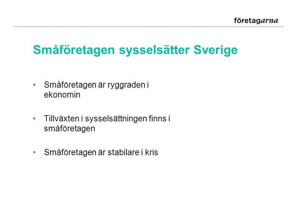 Småföretagen sysselsätter Sverige •Småföretagen är ryggraden i ekonomin •Tillväxten i sysselsättningen finns i småföretagen •Småföretagen är stabilare