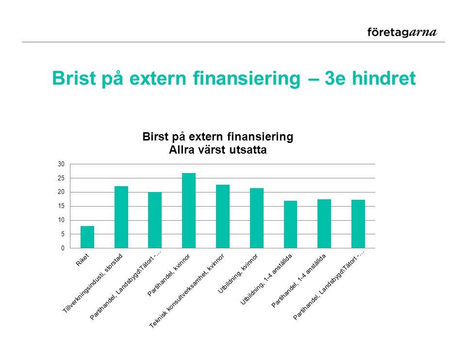 Brist på extern finansiering – 3e hindret