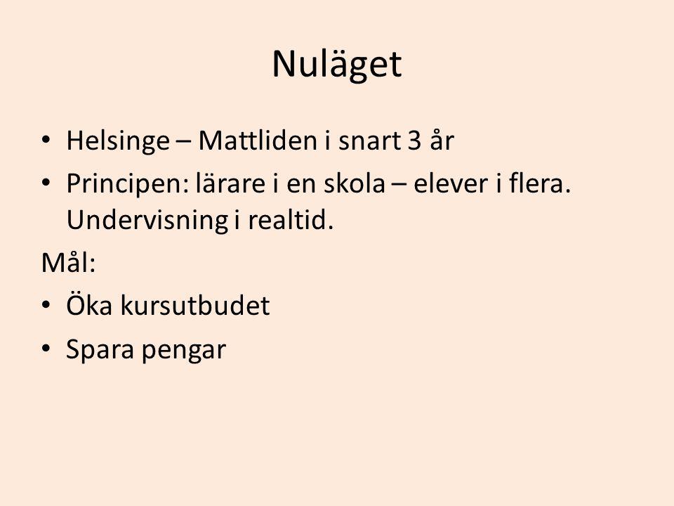 Nuläget • Helsinge – Mattliden i snart 3 år • Principen: lärare i en skola – elever i flera.
