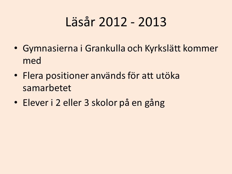 Läsår 2012 - 2013 • Gymnasierna i Grankulla och Kyrkslätt kommer med • Flera positioner används för att utöka samarbetet • Elever i 2 eller 3 skolor på en gång