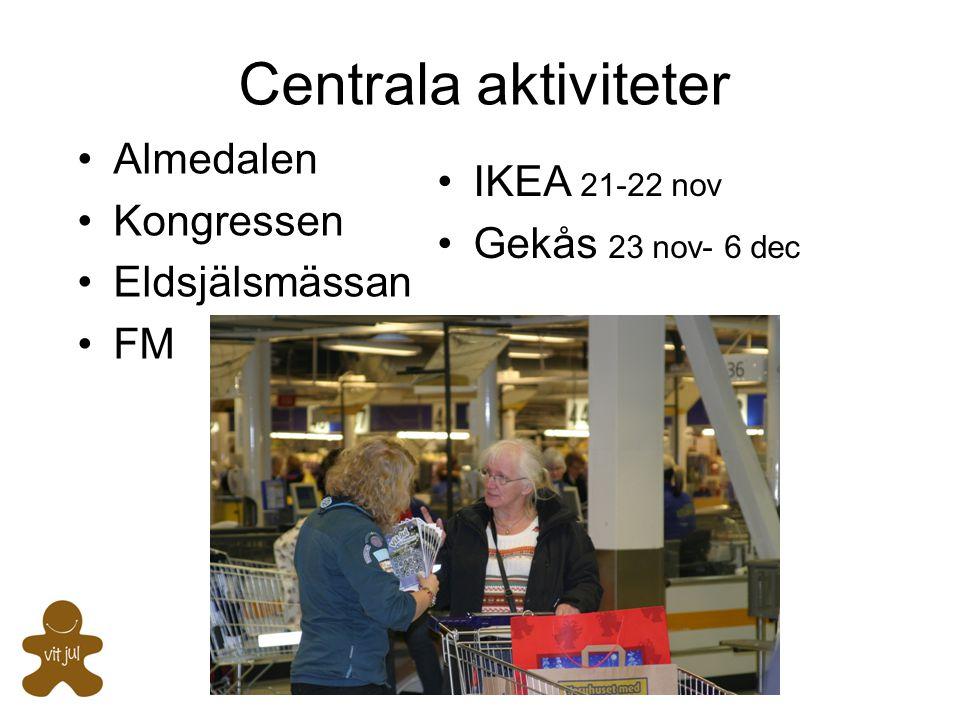 Centrala aktiviteter •IKEA 21-22 nov •Gekås 23 nov- 6 dec •Almedalen •Kongressen •Eldsjälsmässan •FM