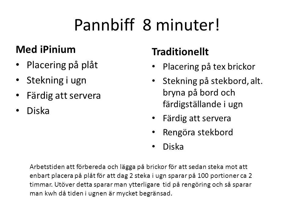 Pannbiff 8 minuter! Med iPinium • Placering på plåt • Stekning i ugn • Färdig att servera • Diska Traditionellt • Placering på tex brickor • Stekning