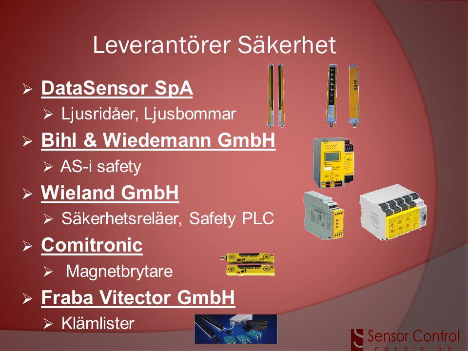 Leverantörer Säkerhet  DataSensor SpA  Ljusridåer, Ljusbommar  Bihl & Wiedemann GmbH  AS-i safety  Wieland GmbH  Säkerhetsreläer, Safety PLC  C