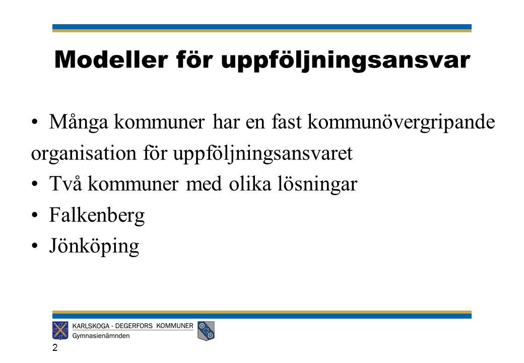 Modeller för uppföljningsansvar •Många kommuner har en fast kommunövergripande organisation för uppföljningsansvaret •Två kommuner med olika lösningar •Falkenberg •Jönköping 2