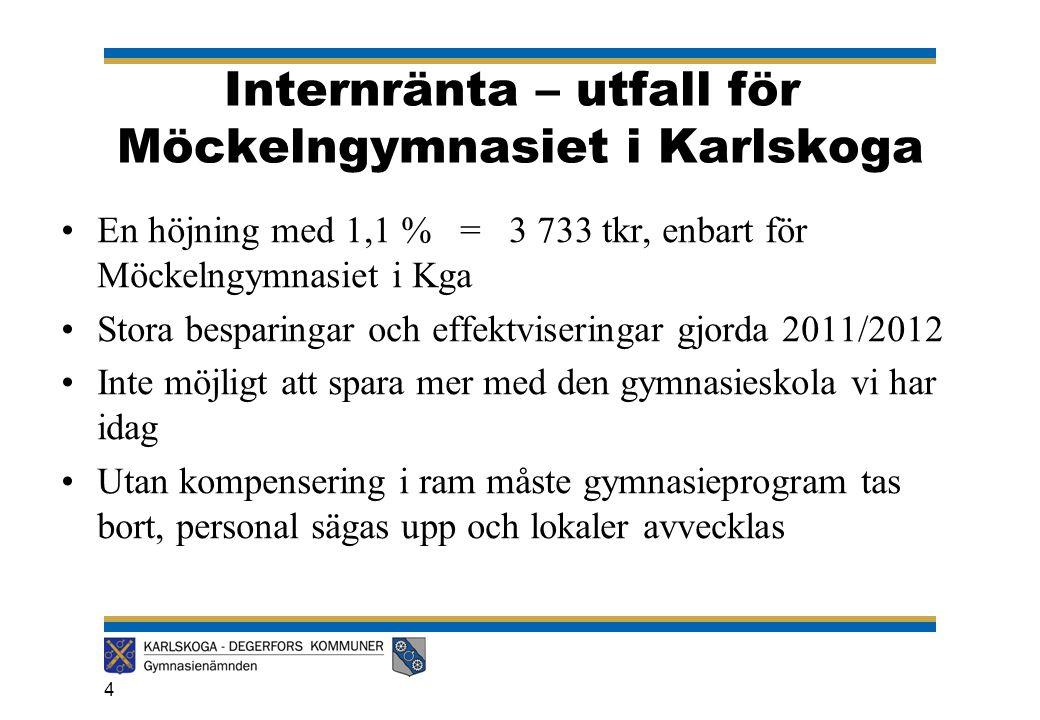 Internränta – utfall för Möckelngymnasiet i Karlskoga •En höjning med 1,1 % = 3 733 tkr, enbart för Möckelngymnasiet i Kga •Stora besparingar och effektviseringar gjorda 2011/2012 •Inte möjligt att spara mer med den gymnasieskola vi har idag •Utan kompensering i ram måste gymnasieprogram tas bort, personal sägas upp och lokaler avvecklas 4