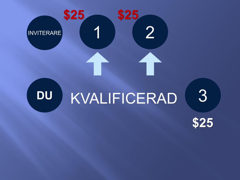 INVITERARE DU 12 3 KVALIFICERAD $25$25 $25