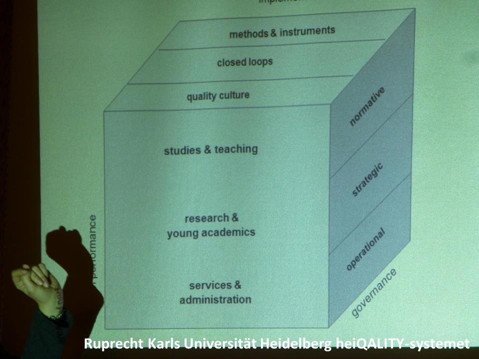Ruprecht Karls Universität Heidelberg heiQALITY-systemet