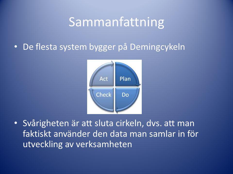 Sammanfattning • De flesta system bygger på Demingcykeln • Svårigheten är att sluta cirkeln, dvs. att man faktiskt använder den data man samlar in för